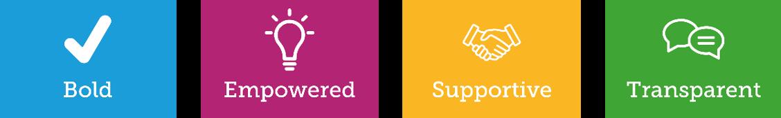 Four Values
